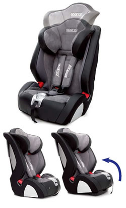 Fotelik samochodowy Sparco F1000k 9-36kg